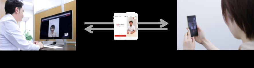 オンライン診療のアプリをダウンロードの様子