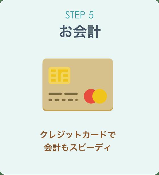 クレジットカードで支払いする様子