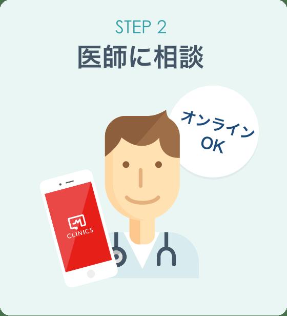 医師が患者に治療計画書・同意書を渡して説明する様子