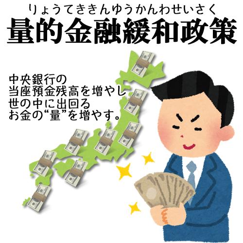 金融緩和政策を進める人