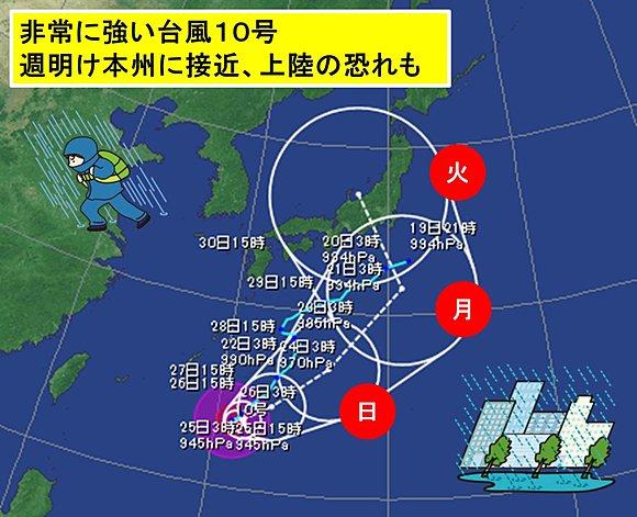 台風上陸を伝える天気予報