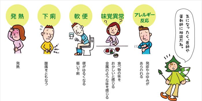除菌治療の副作用