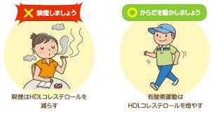 禁煙 運動の重油性を示す図