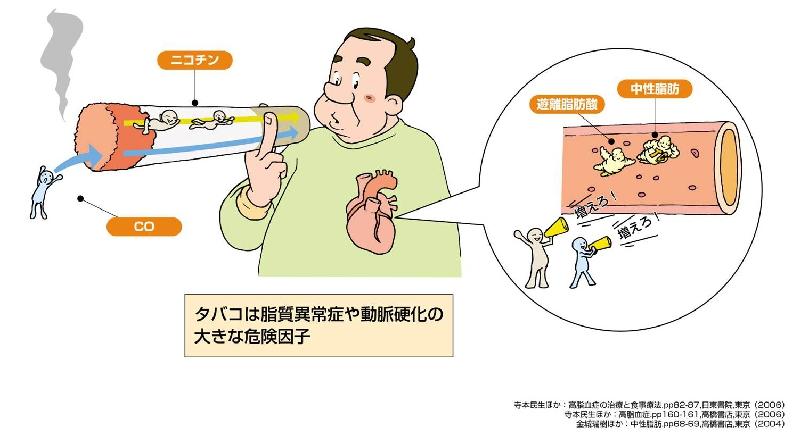 禁煙の重要性を訴えるポスター