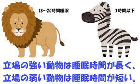 ライオンは長く寝て キリンは短く寝ることを示す図