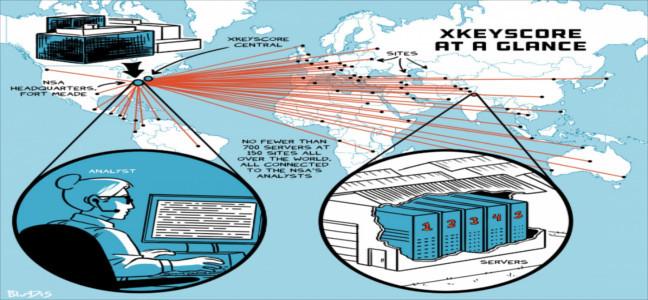 世界中の情報を収集できる 強力な大量監視プログラムの説明図