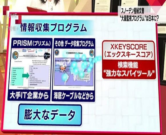 強力な大量監視プログラムXKEYSCOREの説明図