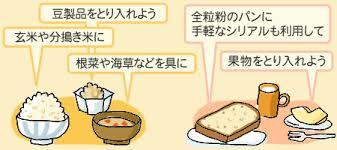 食物繊維を多く含む食物をまとめた図