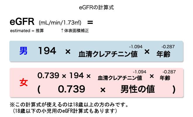 eGFRの計算式