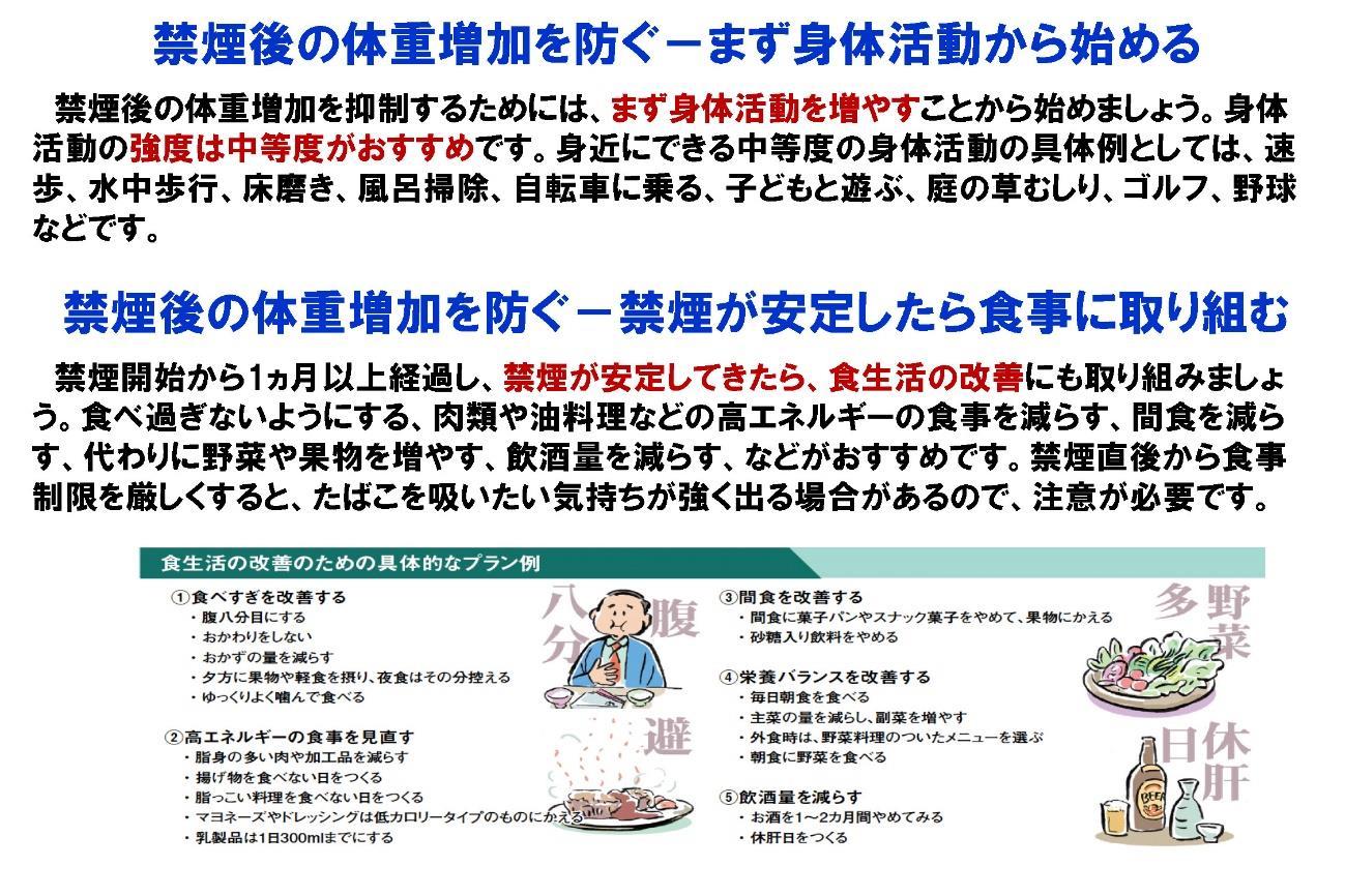 禁煙後の体重増加に対する対処法をまとめた図