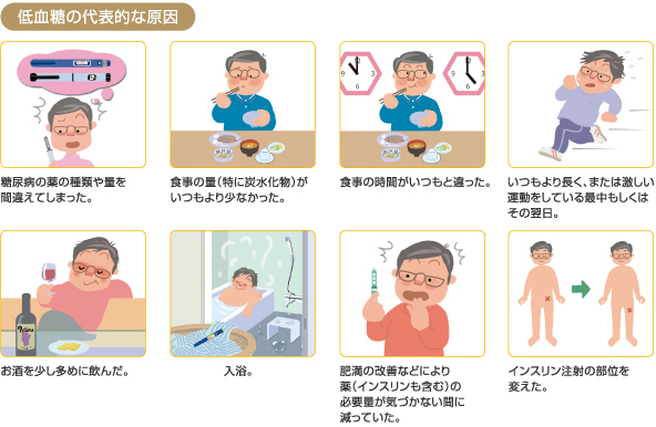 低血糖・高齢者の糖尿病