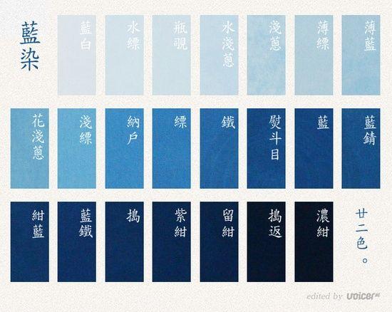 さまざまな名前の藍色