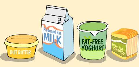 さまざまな低脂肪食品の数々