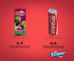 100%濃縮還元果汁ジュースにはティースプーン6杯以上の砂糖が含有されていることを示す図