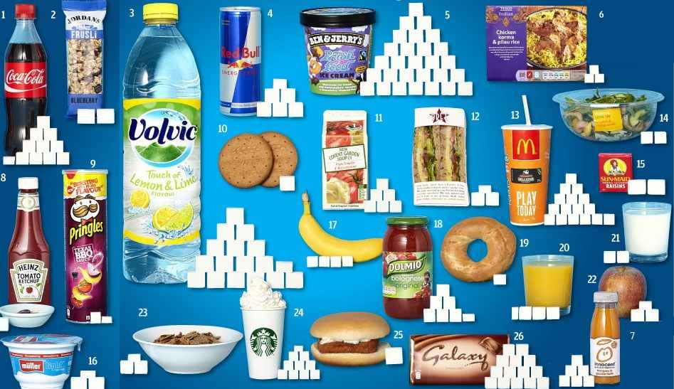 さまざまな食材に含まれる砂糖の量を角砂糖の個数で表した図