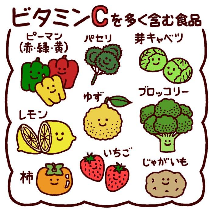 ビタミンCを多く含む食品についてまとめた図