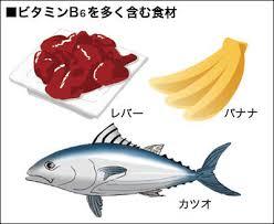 ビタミンB6が多く含まれる食品をまとめた図