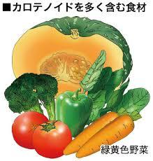 カロチノイドを多く含有する食材
