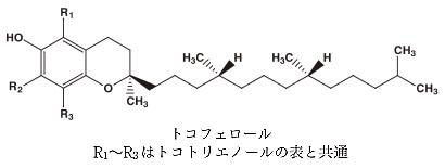 α-トコフェロールの構造図
