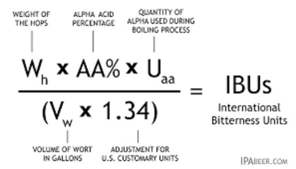 国際苦味単位・IBUの計算式