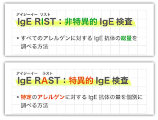 RISTとRASTの差異についてまとめた図