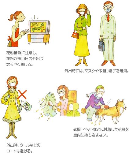 具体的なアレルゲンの回避方法をまとめた図2