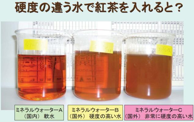 硬度の違う水でいれた紅茶の色の違いを示した写真