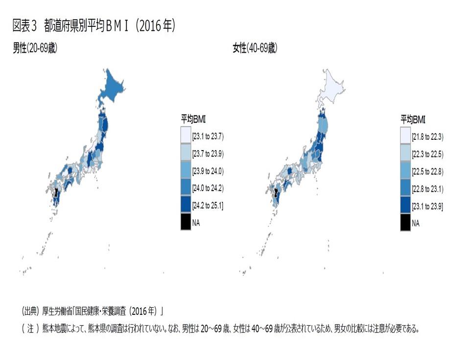 都道府県別の平均BMIを示した日本地図