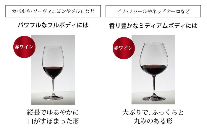 ブドウの品種によるワイングラスの形の違いを示した図