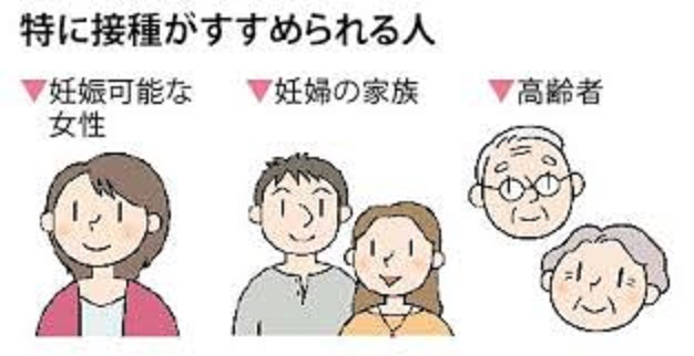 予防接種が勧められるヒト