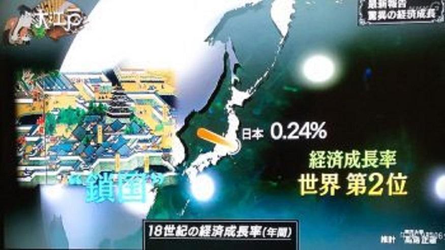 江戸時代の江戸の経済成長率が世界のトップクラスだったことを示す図