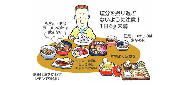 高血圧予防のために食べた方が良い食品 食べてはいけない食品のまとめ