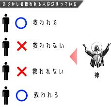 プロテスタントの予定説の解説図
