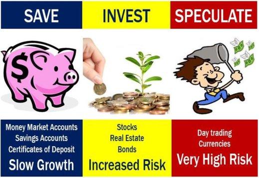 投資と投機の違いの説明2