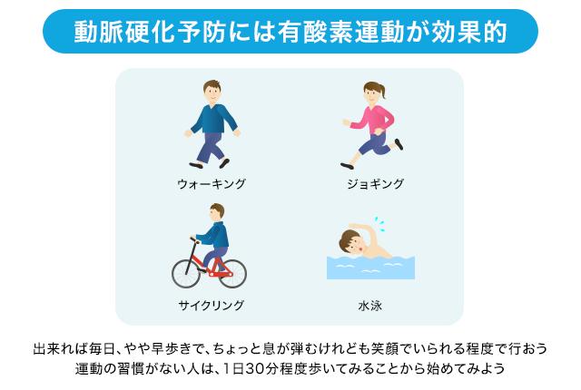 動脈硬化を予防する運動