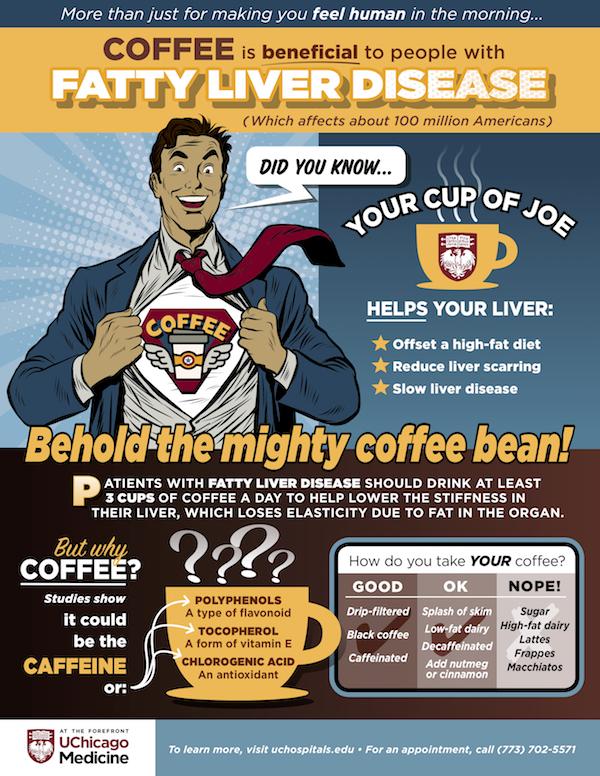 コーヒーによる脂肪肝の改善