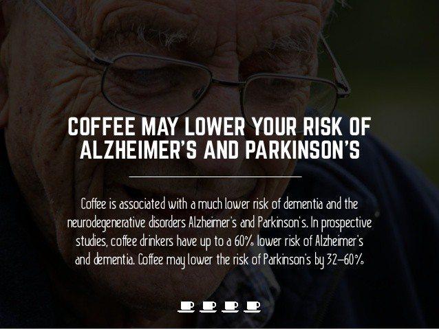 コーヒーはアルツハイマー病の発症を予防する