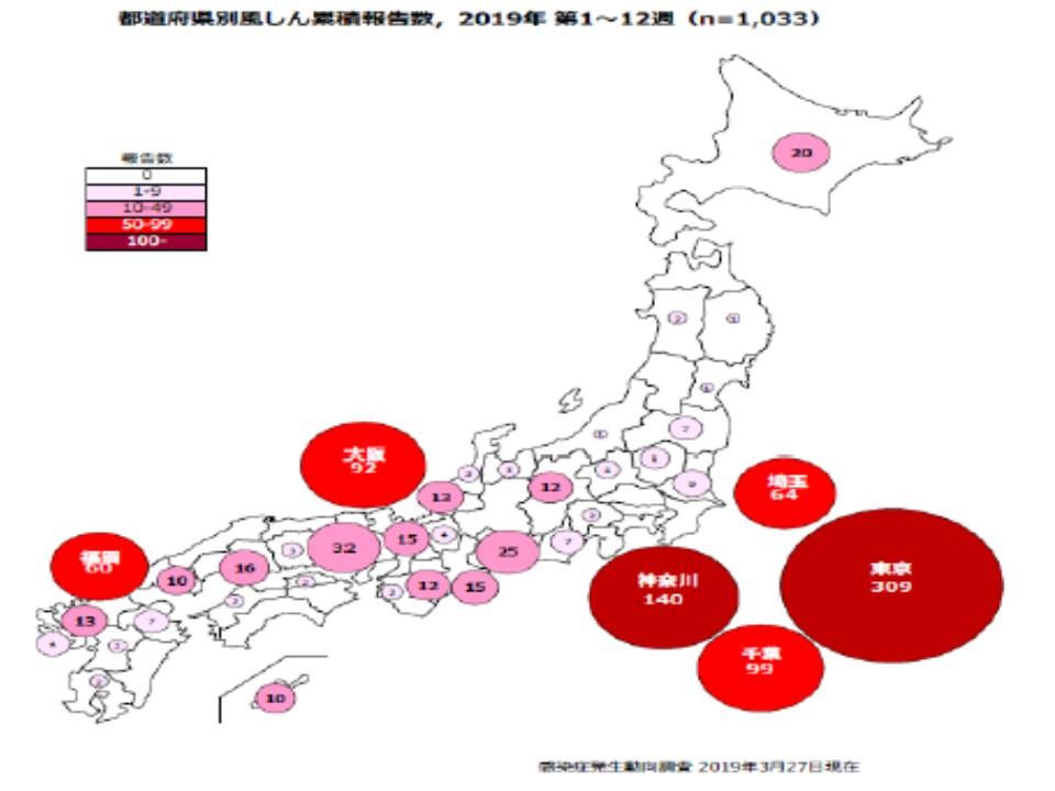 関東地方の風疹発生状況