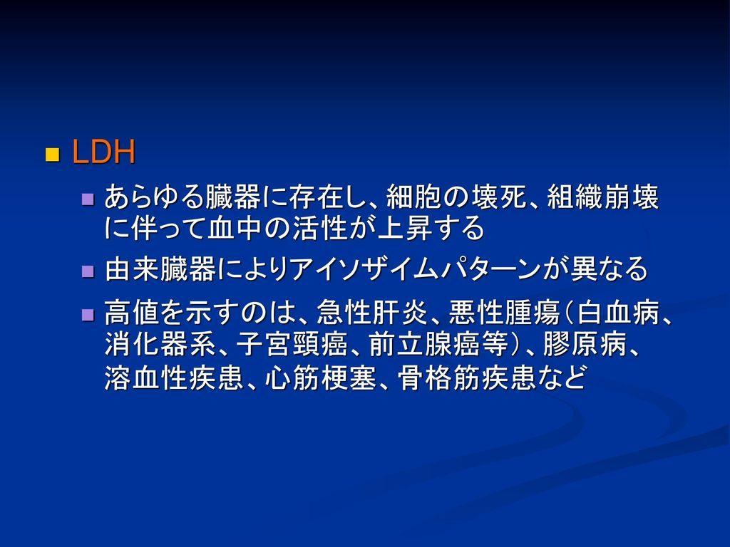 LDHの説明図