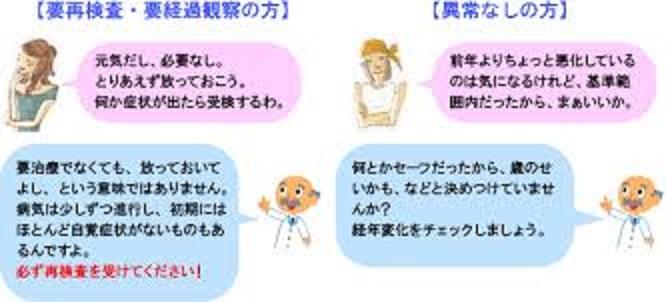 要再検査での受診の必要性を説明する図