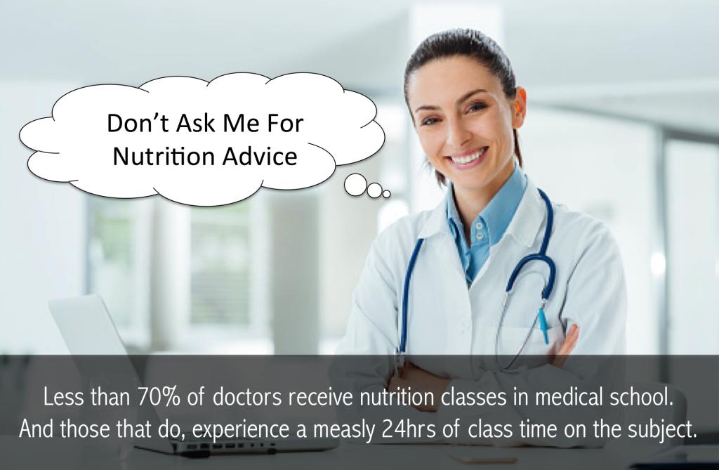 多くの医者は栄養学の教育を受けていないことを示す図