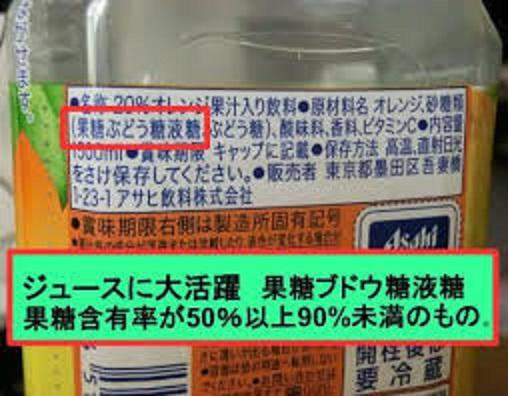 加工食品に多くの果糖が含まれていることを示す写真