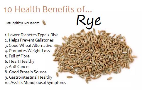 ライ麦の健康促進効果を解説する図