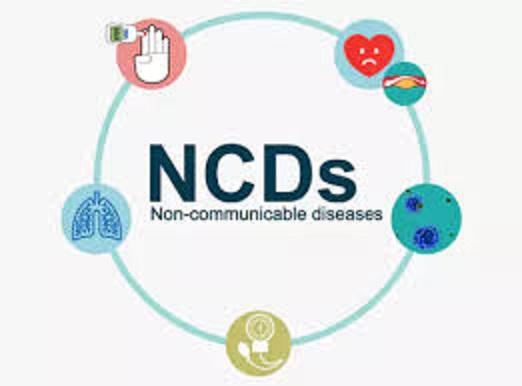 非感染性疾患(NCDs)のポスター