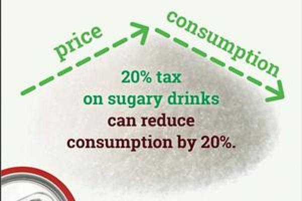価格が上がると消費量が下がることを示すグラフ