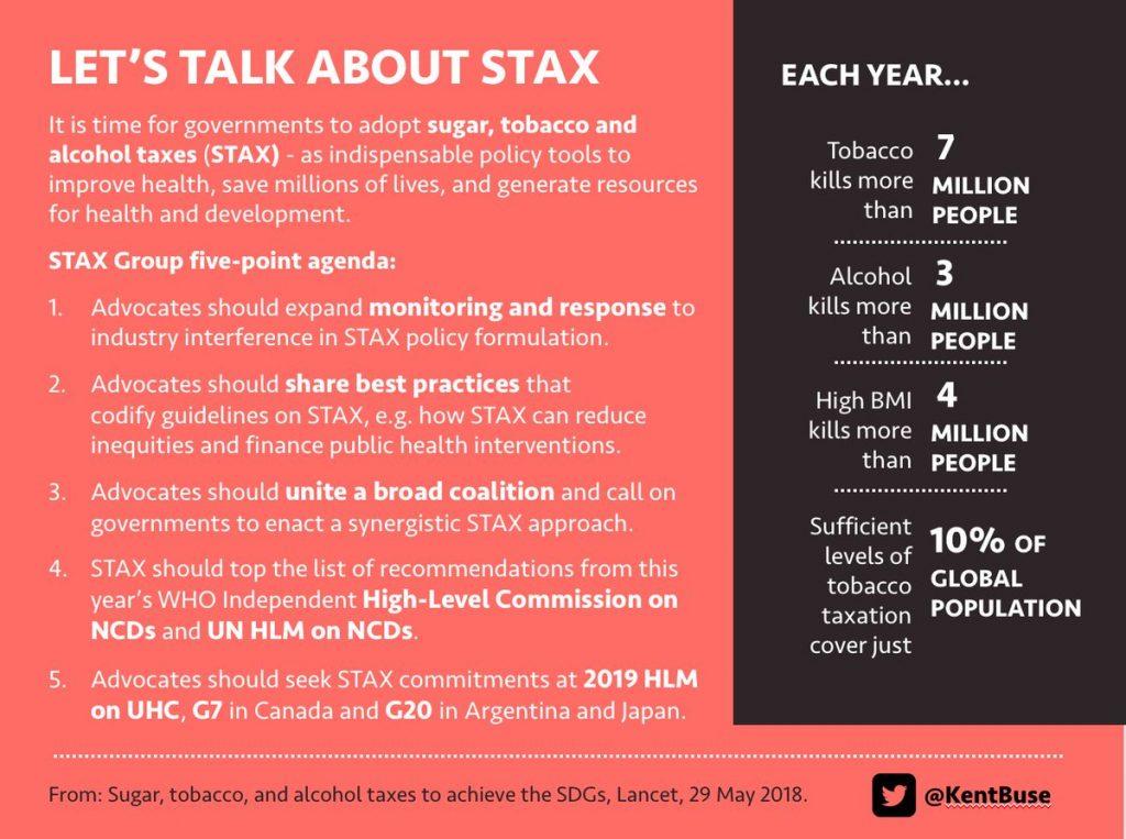 STAXについて説明するポスター