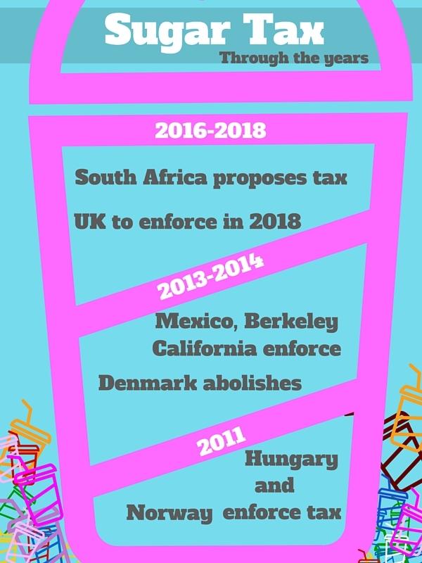 イギリスの砂糖税を告知するポスター