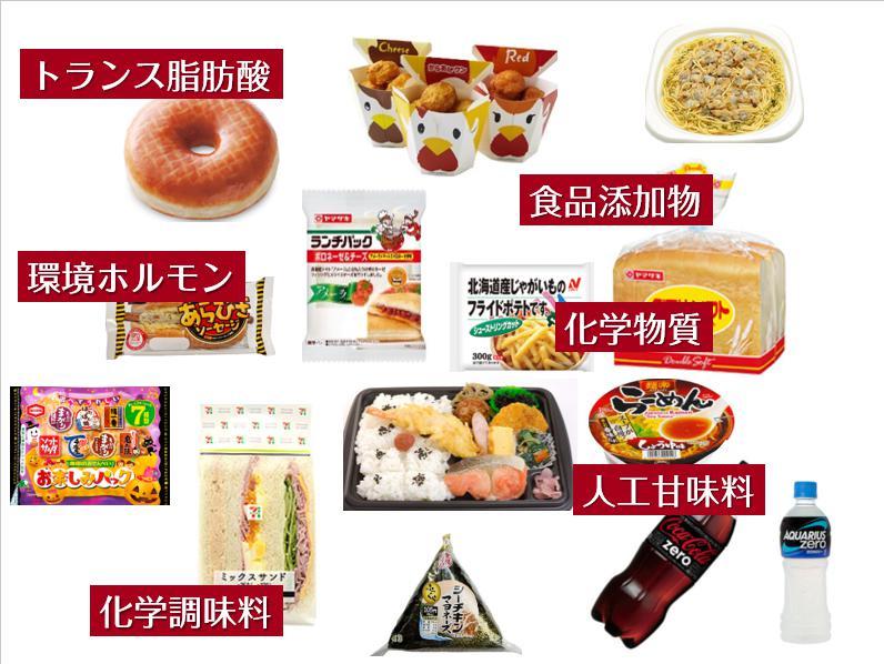 さまざまな種類の加工食品