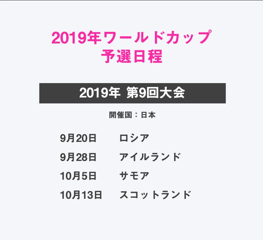ワールドカップでのジャパンの試合日程表