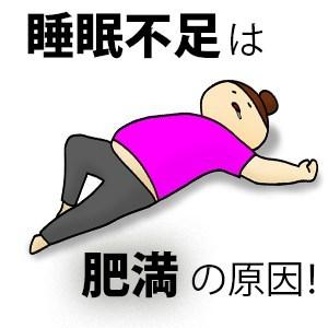 睡眠不足により肥満になることを説明する図